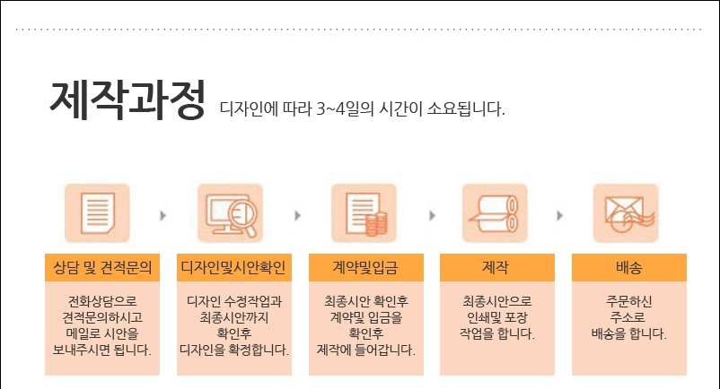 제작과정.jpg